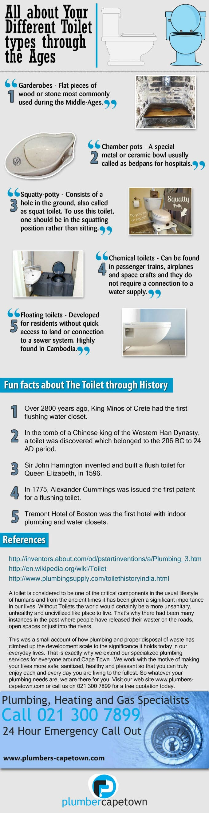 Different toilets through the ages - Plumbers Cape town